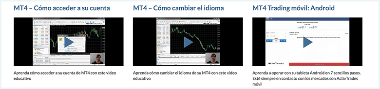 Vídeo Tutoriales ActivTrades
