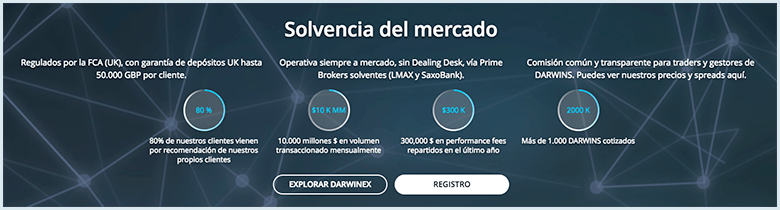 regulación del broker darwinex