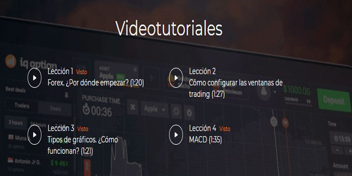 Videotutoriales disponibles en IQ Option